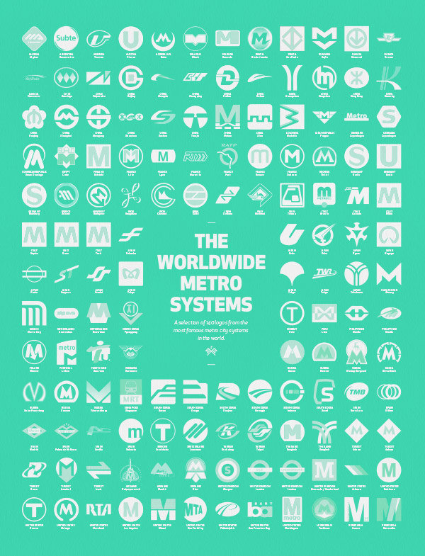 The worldwide metro systems